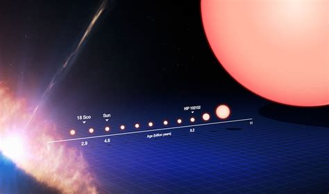 What The Life Cycle Sun Universe Today