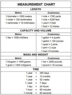 converting metric units  distance worksheet