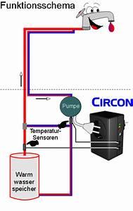 Zirkulationspumpe Warmwasser Test : intelligente zirkulationspumpen steuerung haidservices ~ Orissabook.com Haus und Dekorationen