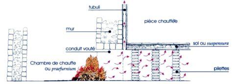 la chambre des morts vieux la romaine la maison au grand péristyle