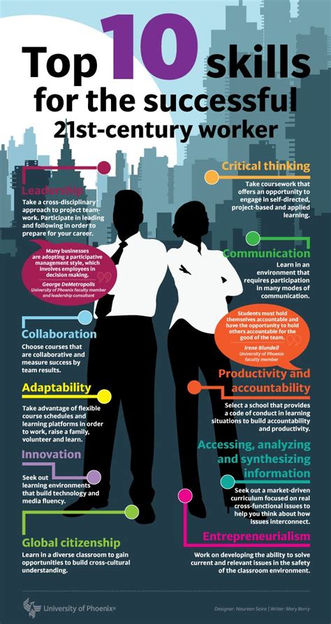 What Skillsets Do Recruiters Now Look For In Resumes by The Top 10 Skills For The 21st Century Professional Infographic The College Savvy Coach