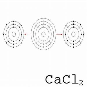 Can You Tell Me How To Draw The Electron Dot Structure Of Cacl2
