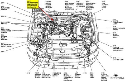 Dodge Neon Computer Wiring Harnes by Wiring Diagram 1999 Dodge Neon Wiring Diagram Database