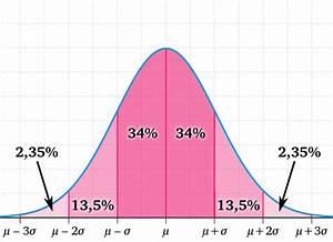 Binomialverteilung Berechnen : normalverteilung matheguru ~ Themetempest.com Abrechnung