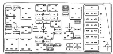 2000 Corvette Fuse Panel Diagram by 1981 Corvette Fuse Box Diagram Http Www Justanswer