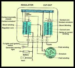 HD wallpapers wiring diagram for one wire alternator