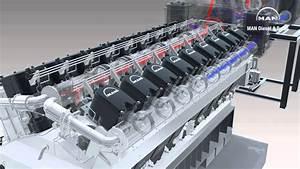 Two-stage turbocharging working principle on MAN 18V48 ...