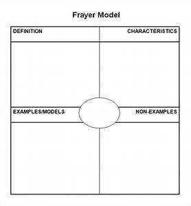 Frayer Diagram Pdf