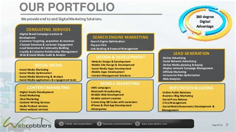 Digital Marketing Degree - webcobblers digital marketing company profile