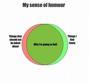 Diagrams  Funny  Hell  Humor  Humour