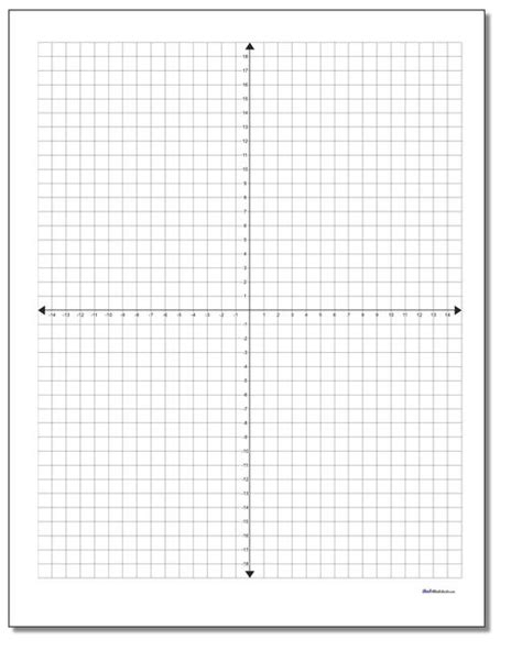 Worksheets Coordinate Graphing Worksheets Acuralaser Free Worksheets For Kids & Printable