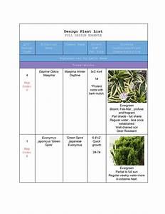 Design, Plant, List, Example-1