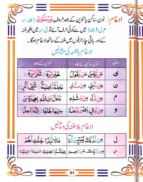 basic asan tajweed quran rules book  urdu english