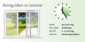 Richtig Lüften Im Sommer : richtig l ften im sommer winter auch im keller ~ A.2002-acura-tl-radio.info Haus und Dekorationen