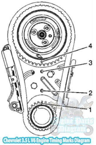 Chevy Impala Timing Mark Diagram Engine