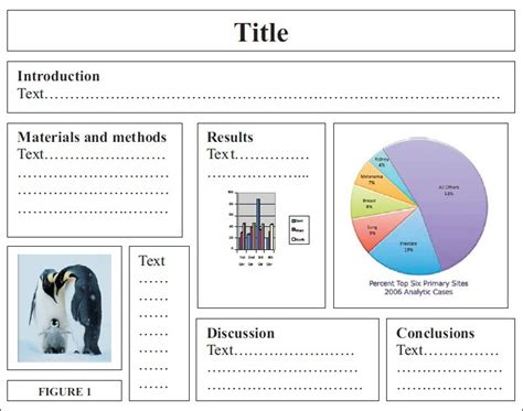 caracteristicas template the art and science of medical poster presentation kaimal