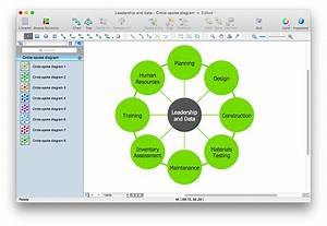 Create Visio A Circle