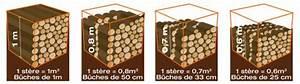 1 Stère De Bois En Kg : tarifs onf molinario ~ Dailycaller-alerts.com Idées de Décoration
