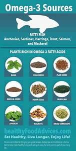 Benefit Of Omega 3 6 9 Supplement Best Crossfit