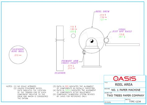 Paper Machine Reel Alignment Helps You Avoid Real Issues