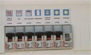 Comment Cacher Un Compteur électrique Dans Une Entrée : que faire en cas de panne lectrique totale ~ Melissatoandfro.com Idées de Décoration