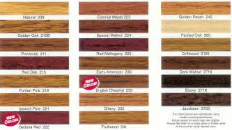 minwax floor stain color choices take cherry 235 perhaps kitchen floor stain