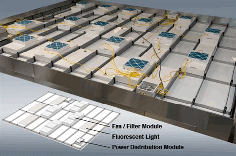 heat and air units prices modular ceiling grid system creates an iso cleanroom
