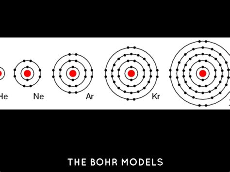 noble gases bohr things models