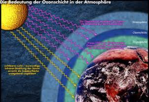 Gambar Penipisan Lapisan Ozon