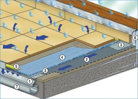 impermeabilizzazioni terrazzi impermeabilizzazione terrazze pavimentate home design e