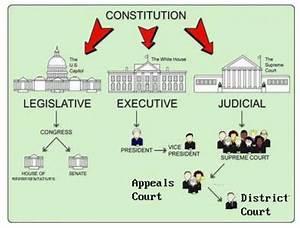 John Locke U0026 39 S Two Treatise On Government