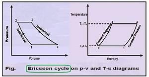 Comparison Of P
