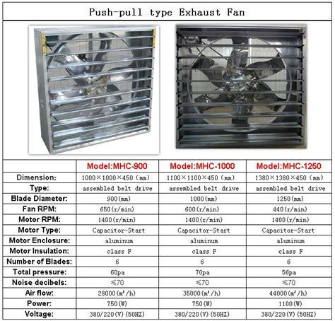 how to size exhaust fans industrial large size metal industrial exhaust fan buy metal