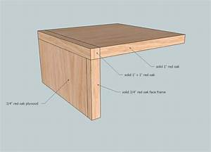 Cabinet Making Joints PDF Woodworking