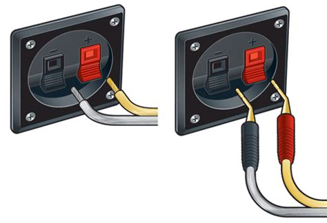 Speaker Wire How Choose The Right Gauge Type