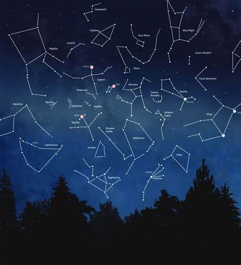 Stargazing Touring The Night Sky  Last Night, Summer And