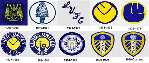 Leeds United asks supporters to help redesign the football ...