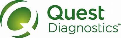 Quest Diagnostics Six Sigma Honest Conversation 6sigma
