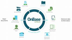 An Introduction To Onbase By Hyland