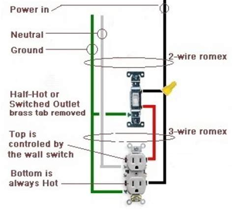 wiring a switched outlet also a half hot outlet don t