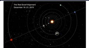 Dec 3 2015 Planetary Alignment