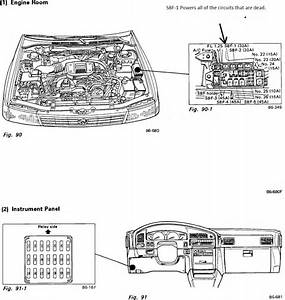 Fuse Box Diagram 1999 Subaru Legacy Wagon Html