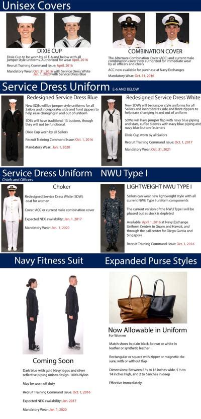 Office Depot Coupons Oct 2015 by Navy Announces Rollout And Wear Dates For Upcoming