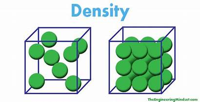 Density Mass Explained Difference Volume Object Different
