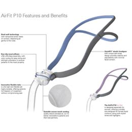 airfit p10 nasal pillow resmed airfit p10 nasal pillows mask complete system