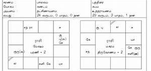 Jathaka Porutham Nakshatra Porutham Tamil Jathakam And