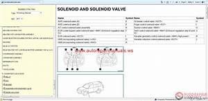 Mitsubishi Pajero 2011 Workshop Manual