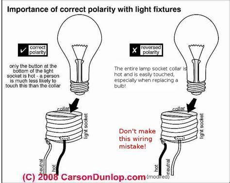 Lamp Repair Boulder Fix Clinic