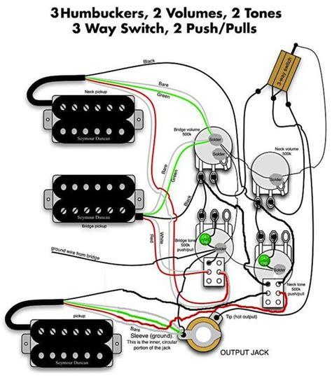 Crimson Guitars Twin Rpm Closer View Seymour Duncan