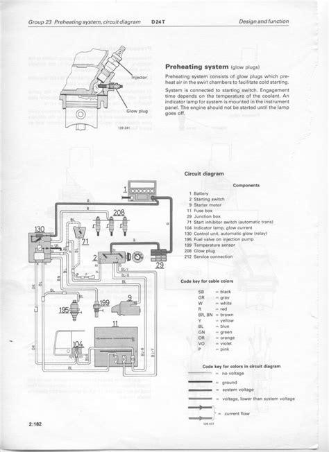 volvo turbo diesel glow plug wiring diagram